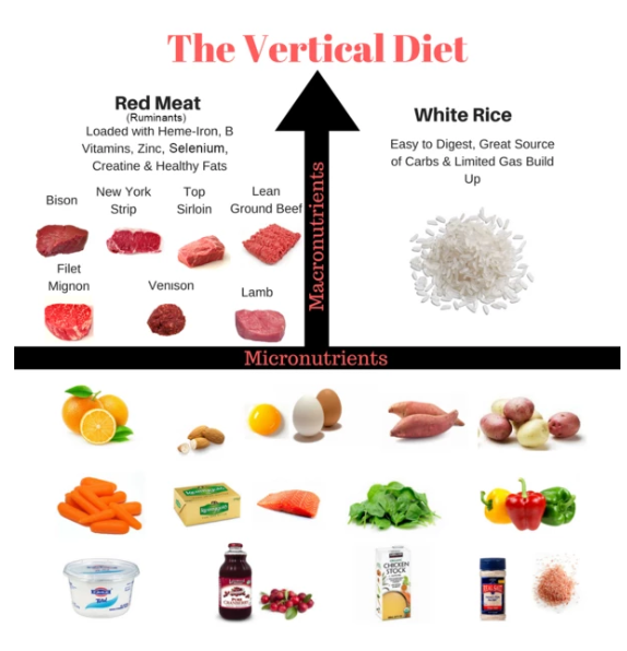 Vertical-Diet.png