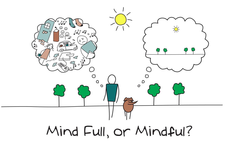Αυτοφροντίδα: 5 εύκολες πρακτικές mindfulness που μπορείς να ακολουθήσεις