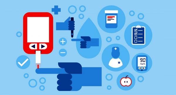 Κορωνοιός υγεία : Όσοι πέρασαν κινδυνεύουν από διαβήτη